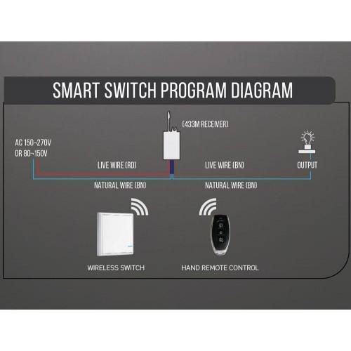 WLAN LED Lichtschalter SMART Controller Weiß UL8459