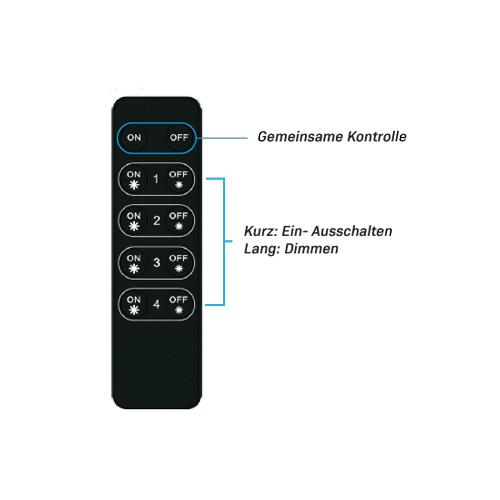 LED Dimmer Sender Fernbedienung 4 Zonen Controller SR2833K4 GL6332 Led-Planet Shop Wien